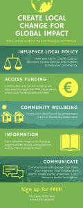 PPN Benefits Flyer png